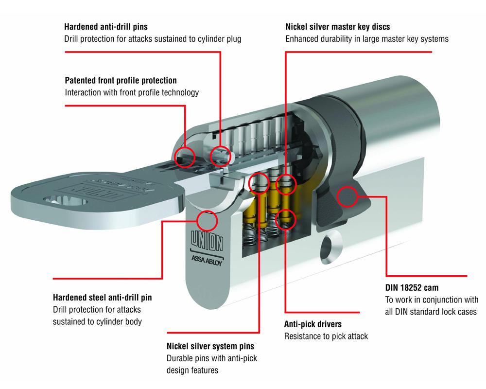 Union Key Prime Cylinder